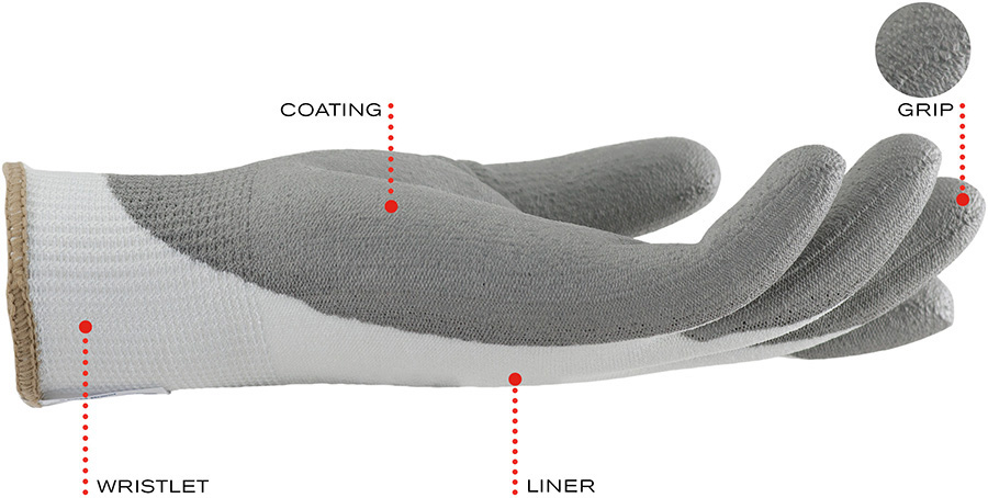 coat seamless glove technology